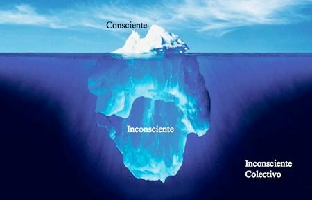 Análisis literario: El inconsciente colectivo  