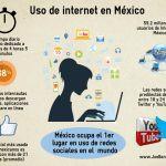 Internet crece, caen televisoras en México